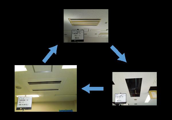 空調設備天井カセットフロー図
